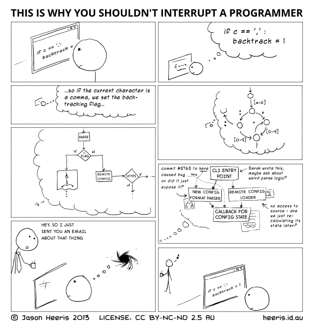 Why-you-shouldnt-interrupt-a-programmer